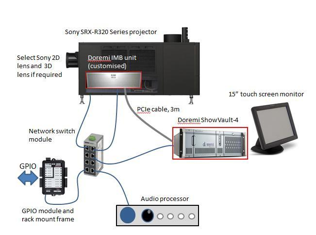 Product Information- SI-R320S and SI-R320. Sony 4K projection ... on