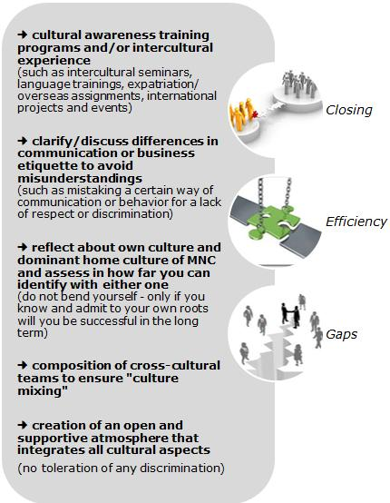 Cross-Cultural Leadership in the Financial Industry - PDF