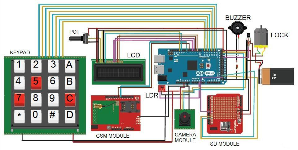 MMS Based Car Security System - PDF