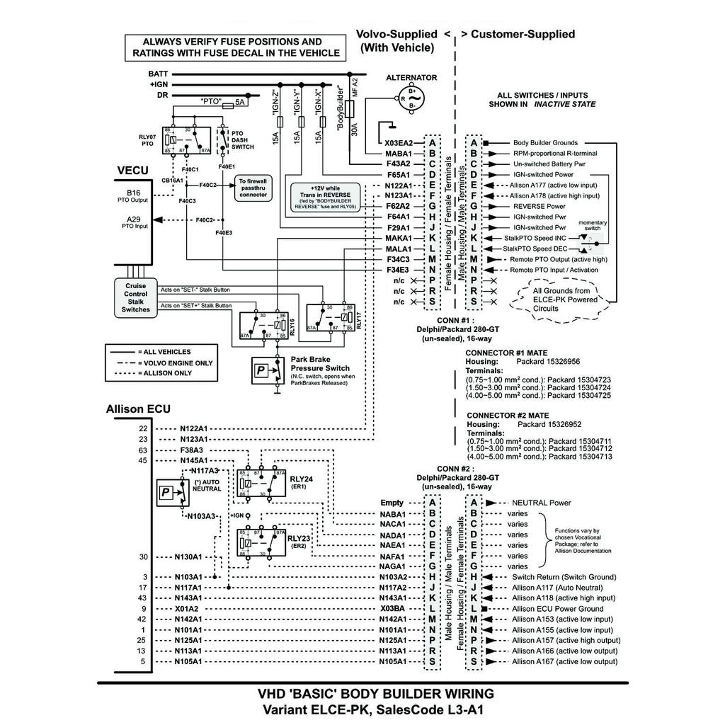 Body Builder Instructions Pdf Circuitry Fuse Bulb Multifunction Switch Lcm Vhd Wiring W3119185 Usa138353603 Date 1