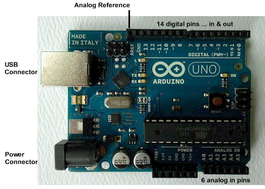 Arduino 1 Comparison of single-board computers 7 Fritzing 22 List of