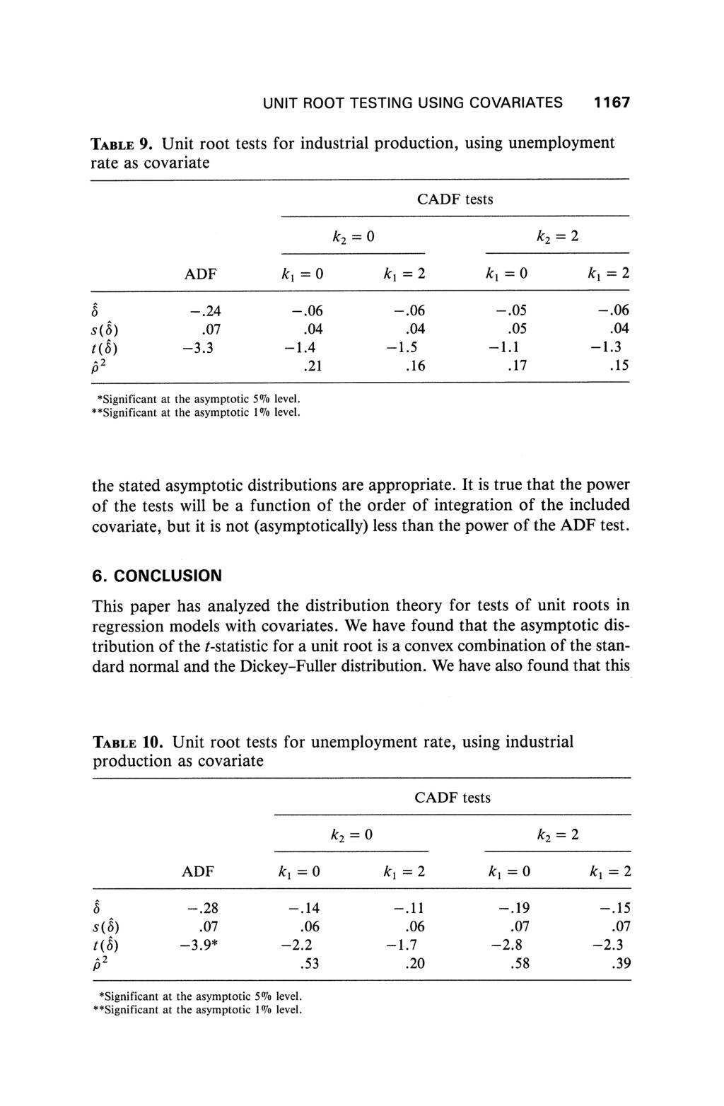 RETHINKING THE UNIVARIATE APPROACH TO UNIT ROOT TESTING - PDF