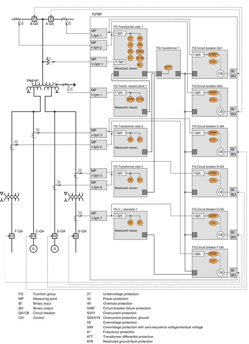 Siprotec 5 Devices Protection Automation And Monitoring Pdf Offer Overcurrent Power Content From Electronic Design Transformer Differential 7ut87 A Function Of The Application Save This Template With
