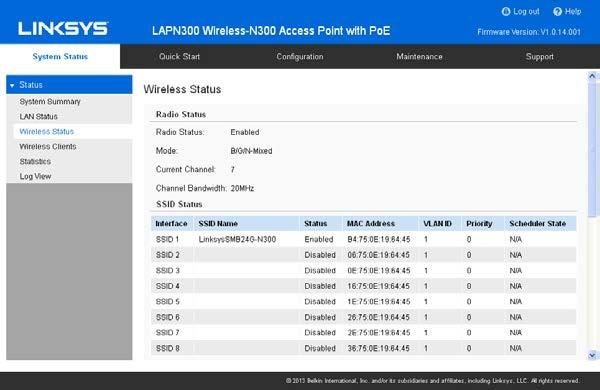 User Guide LAPN300  Wireless-N300  Access Point with POE  Model