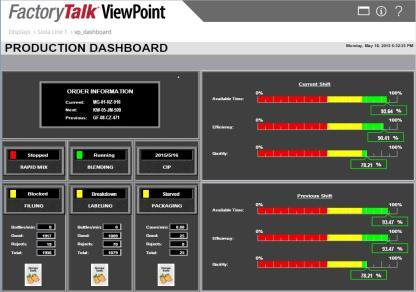 L11 - Building Applications with FactoryTalk View SE and