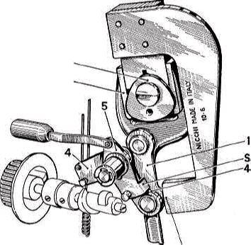 Instructions For Servicing The Necchi Supernova Sewing Machine