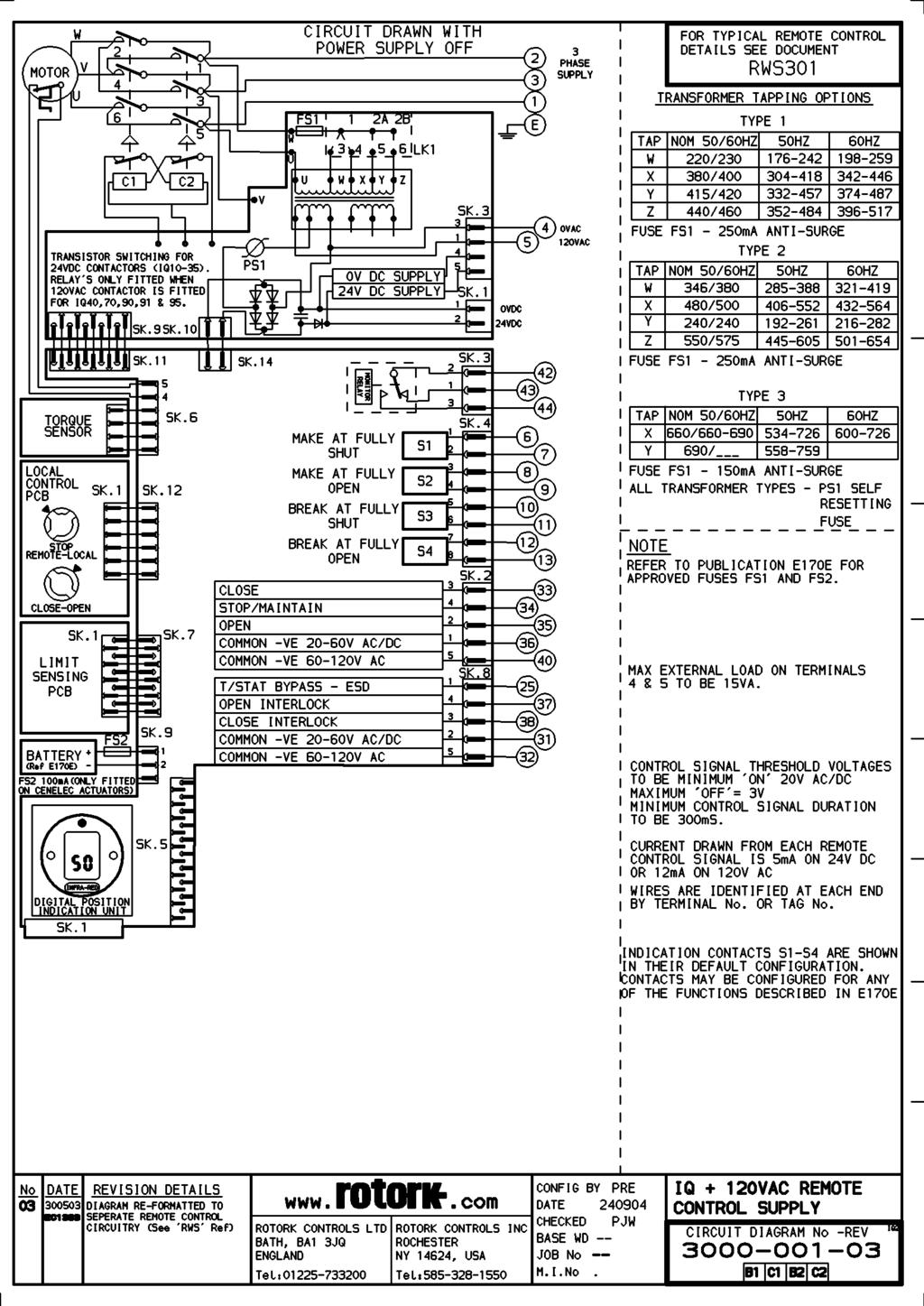 [TBQL_4184]  Rotork Actuators on Black Liquor Recovery Boilers - PDF Free Download | Rotork Wiring Diagram |  | DocPlayer.net