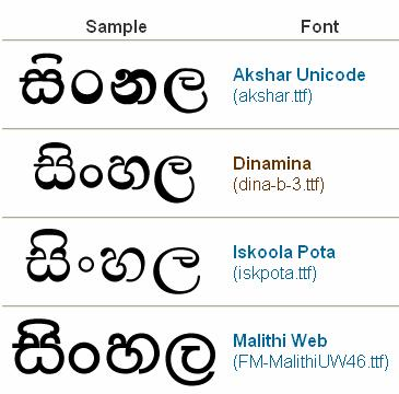 Guide to creating Sinhala and Tamil Unicode fonts - PDF