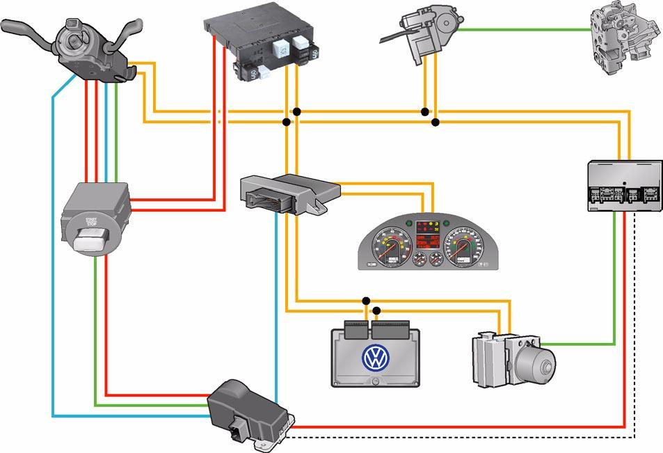 The Passat 2006 Electrical System - PDF
