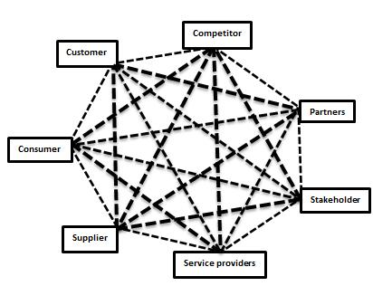 International Journal Of Computer Science Information Security