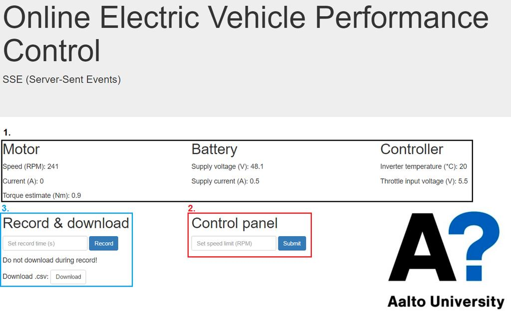 Online performance control of electric vehicle - PDF