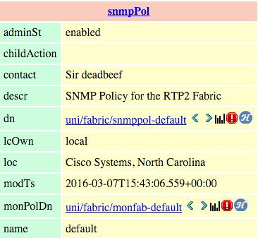 SNMP in ACI  Overview, Configuration, Troubleshooting, and Caveats