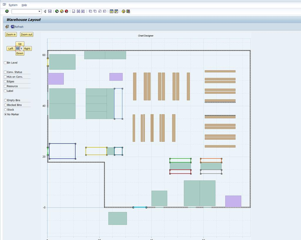 SAP Extended Warehouse Management  How to Adjust User Interfaces in
