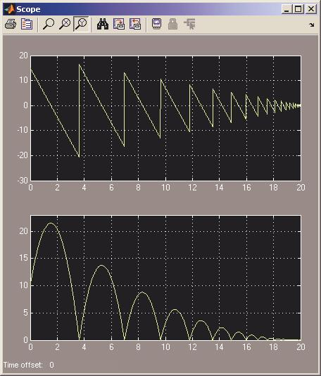 Model-Based Design of Embedded Signal Processing Systems with