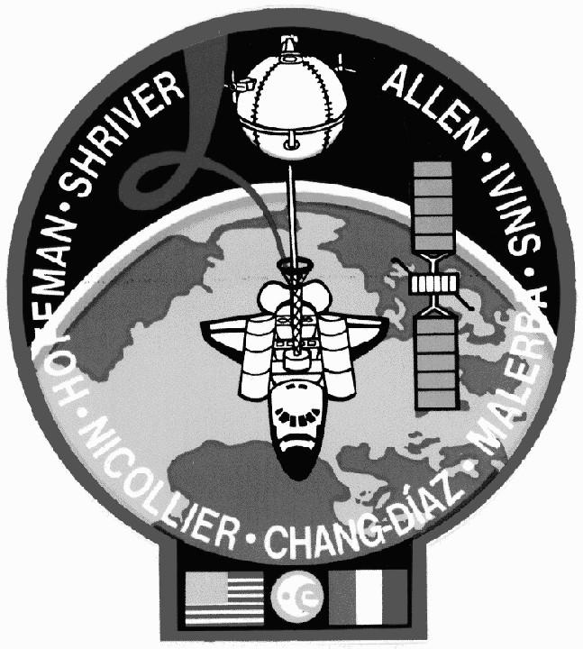 Space Shuttle Missions Summary
