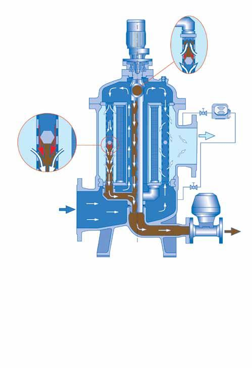 AUTOMATIC AND MANUAL FILTRATION SYSTEMS PRODUCT BROCHURE