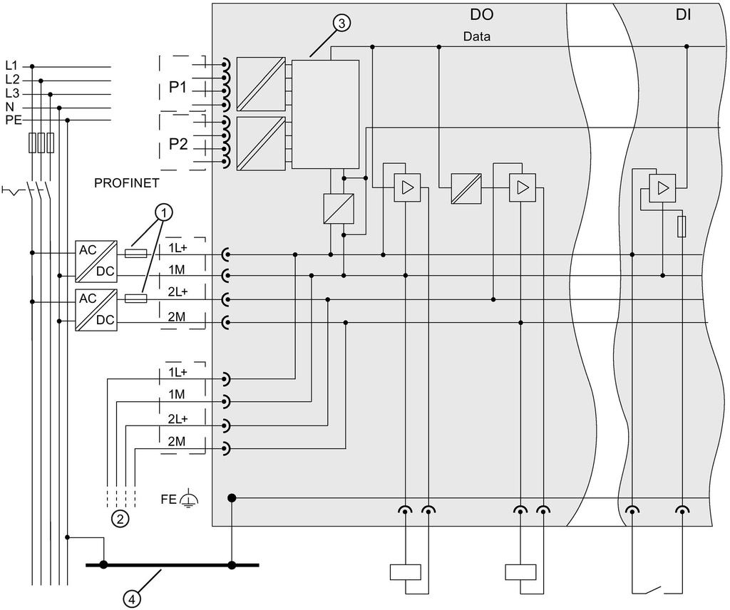 Et 200eco Pn Simatic Distributed I O Preface Product Profinet Wiring Diagram 33 Electrical Configuration Of 3