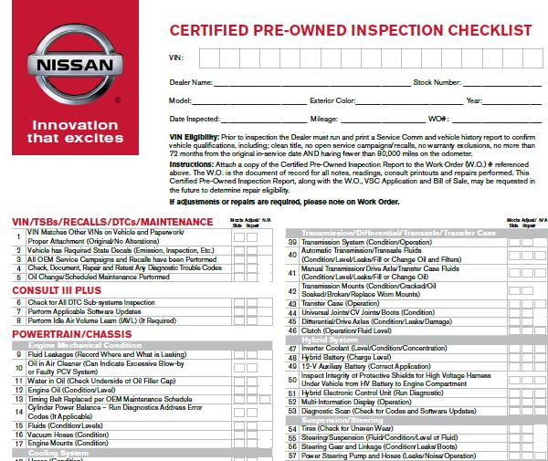 Certified Pre Owned Process Guide PDF