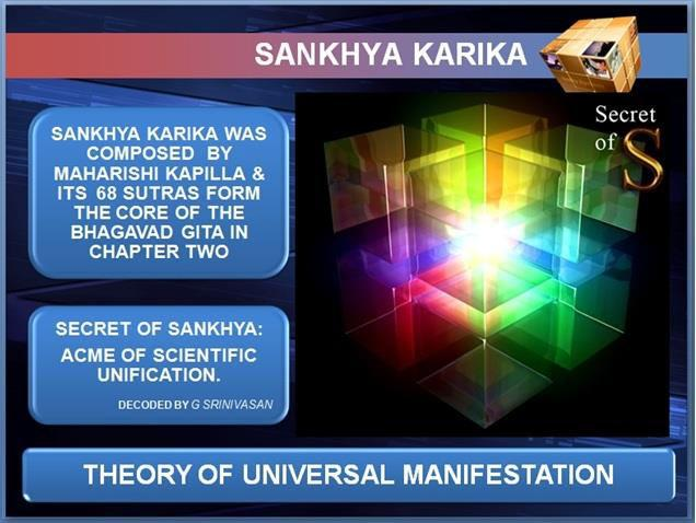 The fact about indubitable and full analogy between axiomatic principles of Sankhya [2], the concept s that was developed by ingenious Maharishi Kapilla before more than 12 000 years ago - and Nikola