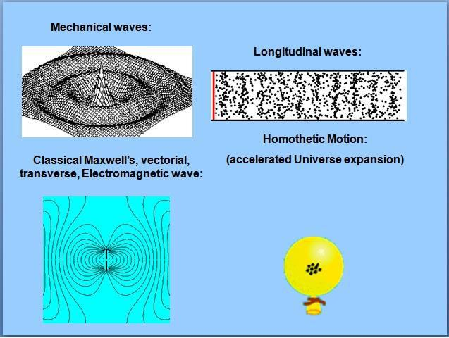of modern electromagnetism. However, a little puzzling is the fact that the original J.C.