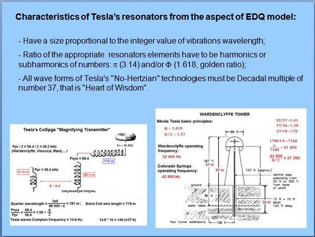"Regarding the Tesla ""resonators"" it becomes much clearer what was the real reason for long term efforts of few months of this technical genius to design and make this at a first glance - extremely"