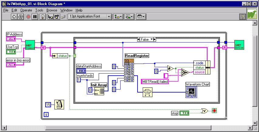 Configuring WAGO Ethernet with National Instruments LabVIEW