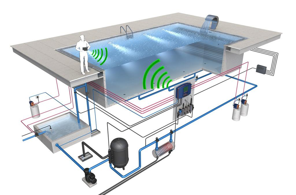 Pool and Wellness  Products and technologies for water