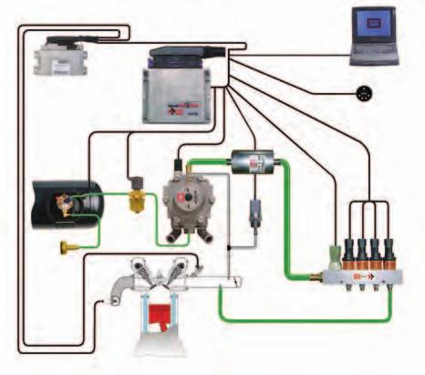 Sequent Plug Drive Lpg And Cng, Brc Lpg System Wiring Diagram