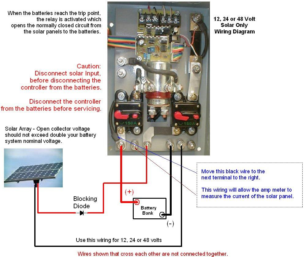 Use this wiring diagram for solar only installations.