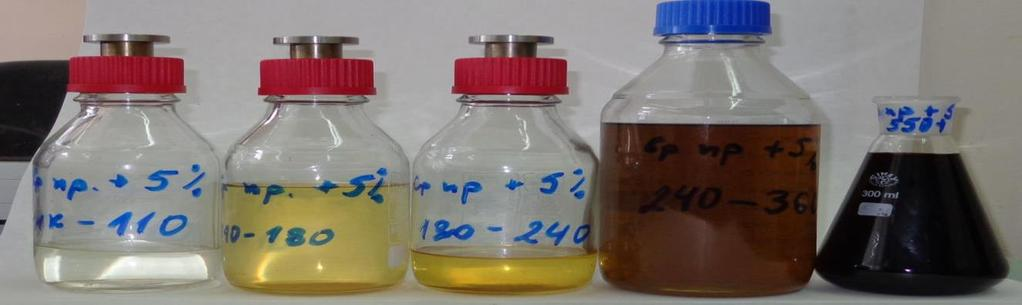 IS IT POSSIBLE TO UPGRADE THE WASTE TYRE PYROLYSIS OIL TO FINISHED