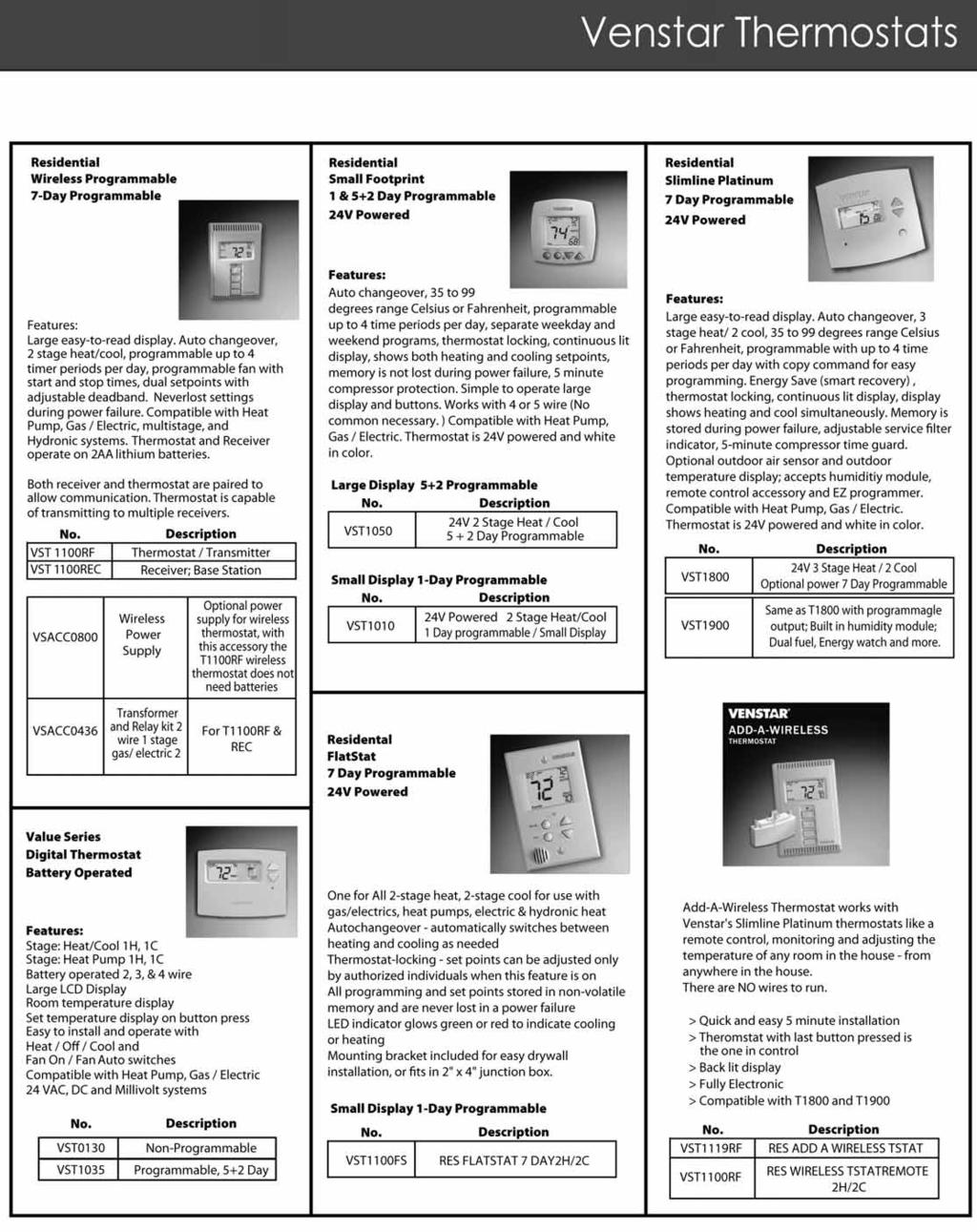 Venstar Thermostats Accessories Pdf Two Stage Heat Pump Thermostat Wiring 46 Harry Alter Co