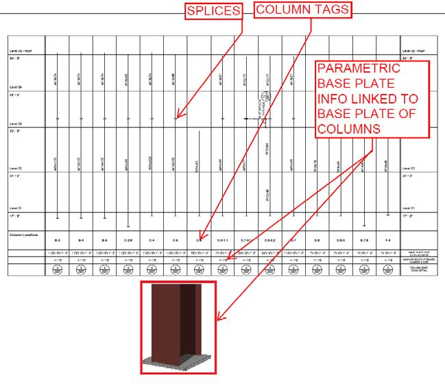Customizing the Graphical Column Schedule: Adding Parameters