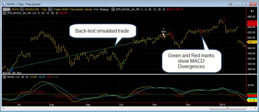 Find Elusive MACD Divergences Easily - PDF
