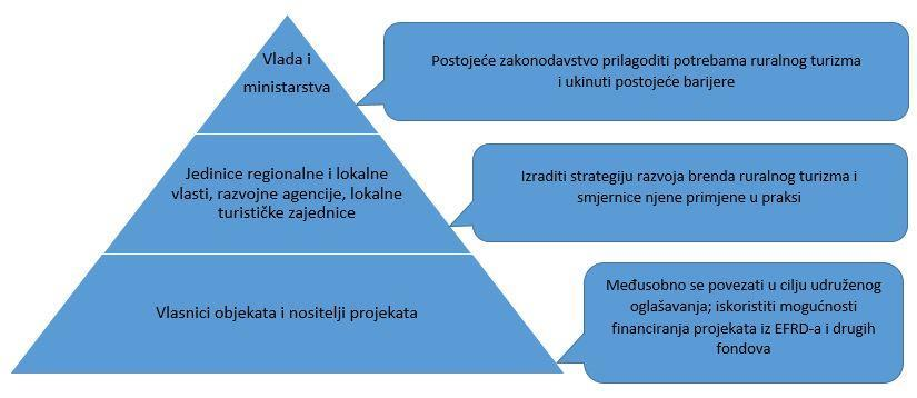 Dating flagstaff