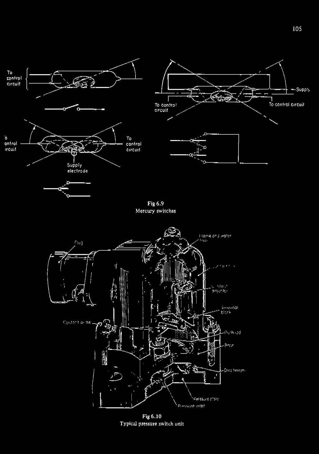 Aircraft Electrical Systems Pdf Schematic Diagram Relaycontrol Controlcircuit Circuit O To Con1rol Flg6