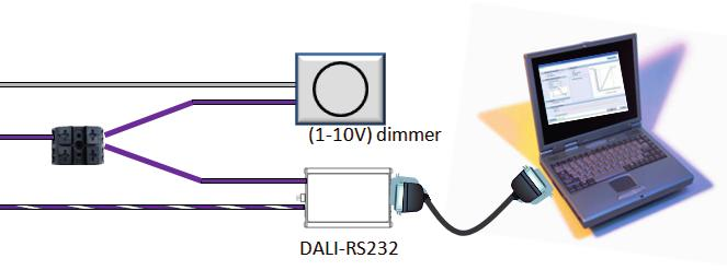 design in guide xitanium led programmable drivers 75w 150w for figure 36 typical wiring diagram of the xitanium led programmable driver