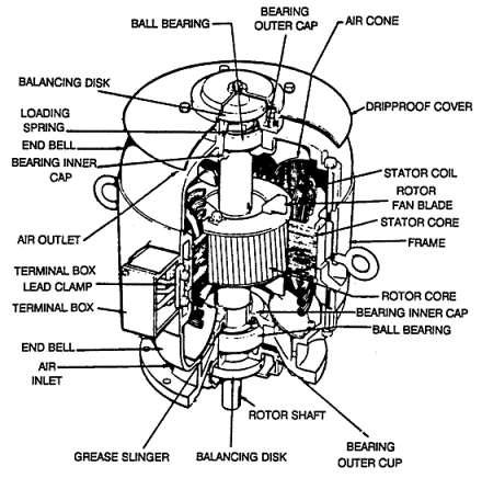 Basic Electrical Engineering Ee 113 For F E Ee