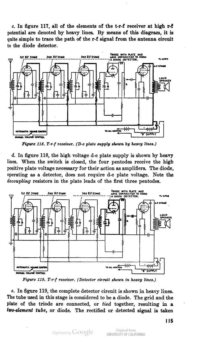 Iii Uiit Technical Manual Radio Fundamentals Irtr D Epar Tment Automatic Volume Control Circuit C In Figure 117 An Ot The Elements Of T R F Receiver At High