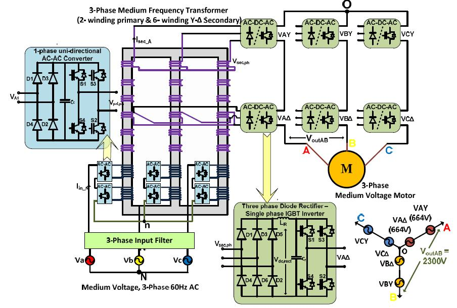 Solid State Transformer Concepts in Traction and Smart Grid