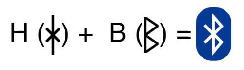 Practical Bluetooth Low Energy on Android - PDF
