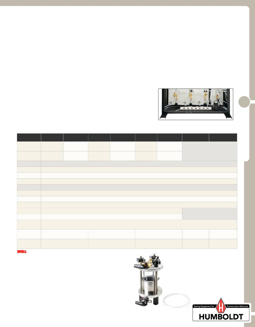 Color Coded Sections For Fast Browsing Pdf Dske32c 287 8 Doublestacked Fullsize Electric Convection Oven Flexpanels Can Manually Measure Volume Change Or Permeability In A Triaxial Test Sample Without The Use