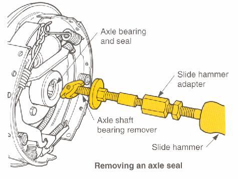 Modern Automotive Technology Chapter 62  Differential and Rear Drive
