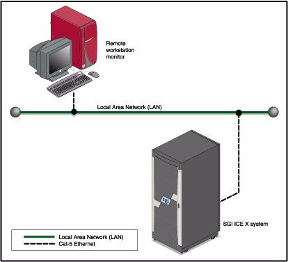 SGI ICE X System Hardware User Guide  Document Number - PDF