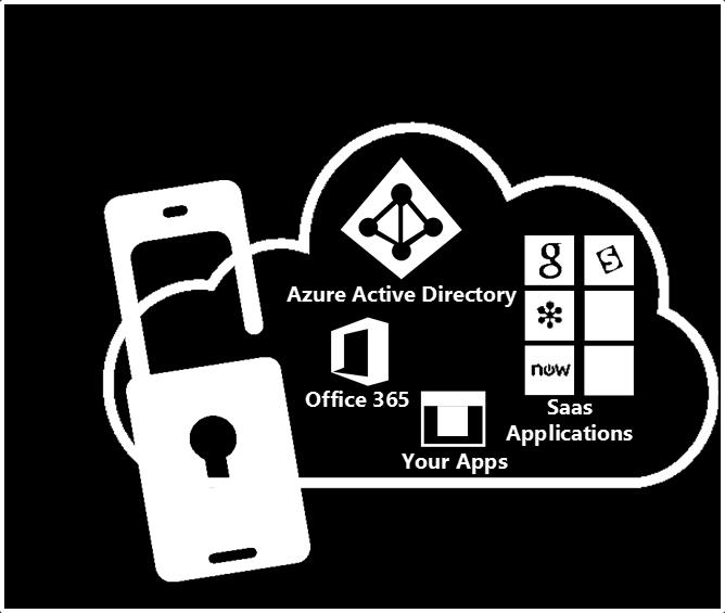 Overview What is Azure Multi-Factor Authentication? How it