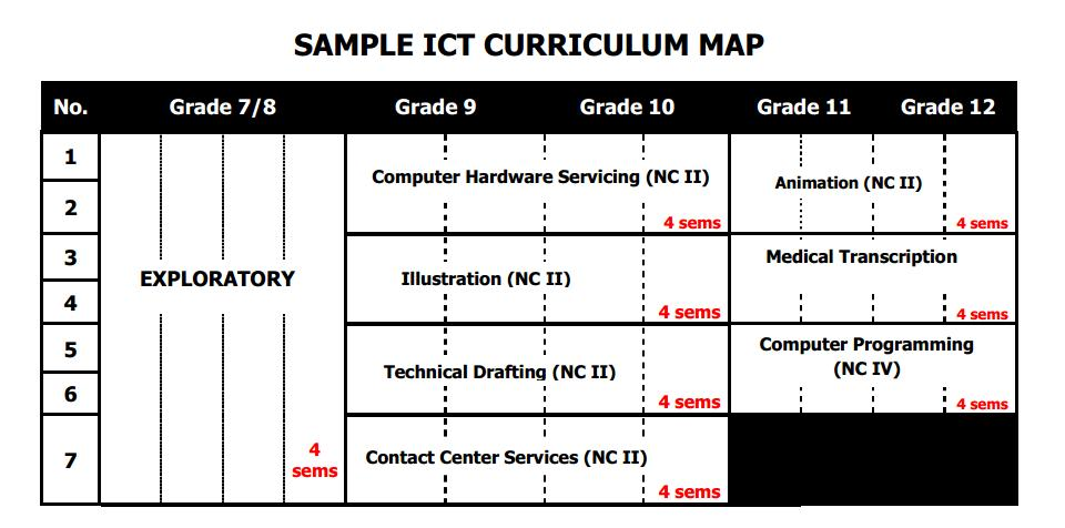 The New General Education Curriculum - PDF