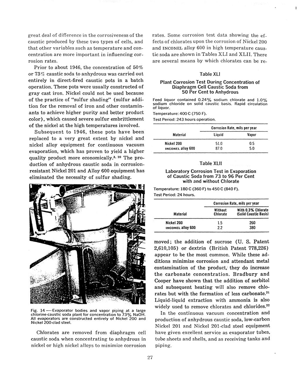 NiDI CORROSION RESISTANCE OF NICI<EL AND NICI<EL-CONTAINING ALLOYS