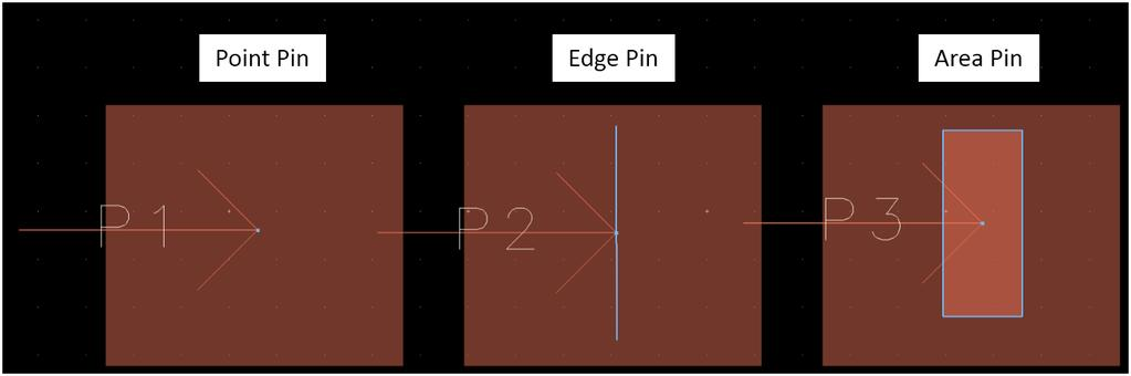 Keysight EEsof EDA Recommendations for Port Setup When Using ADS