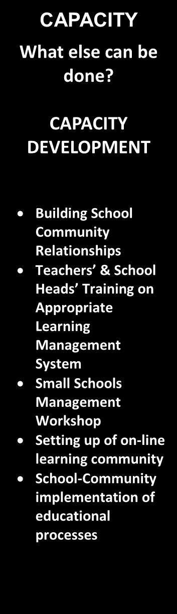 Project Small Schools Management For Lifelong Learning