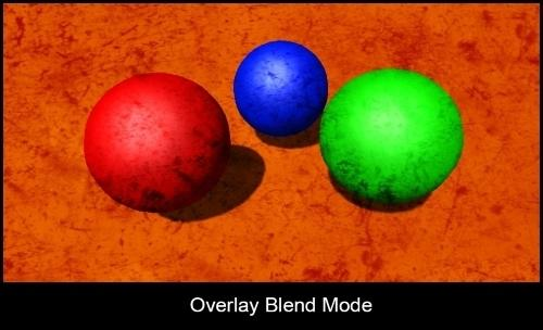 Unity 5 x Shaders and Effects Cookbook - PDF