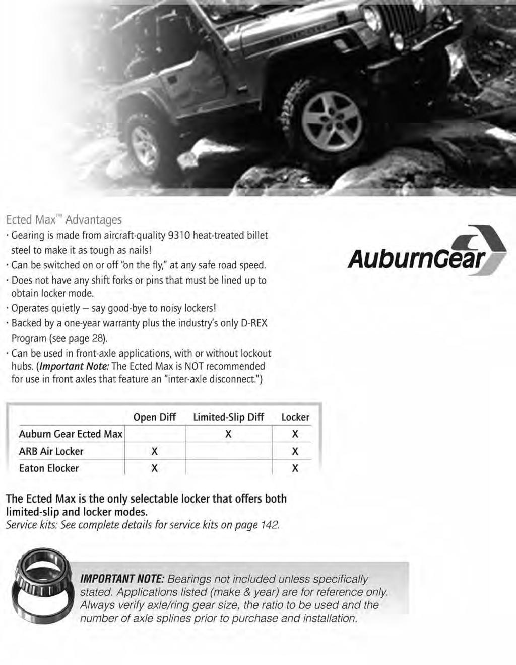 Differential, Transmission, Transaxle & Transfer Case Rebuild Kits and  Related Products - PDF